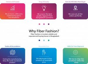 Why Fiber Fashion is the best Buying House in Bangladesh